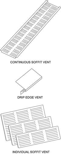 vents systems
